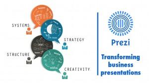 Prezi Presentations for Business