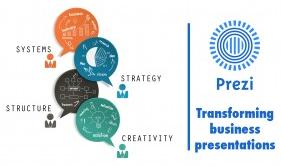 prezi presentation production