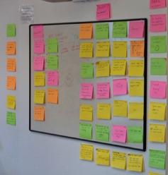 powerpoint presentation planning